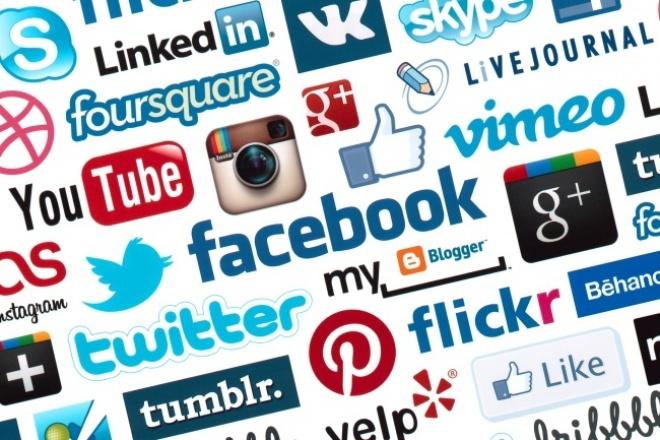 Оформлю вашу социальную сеть (полностью) 1 - kwork.ru