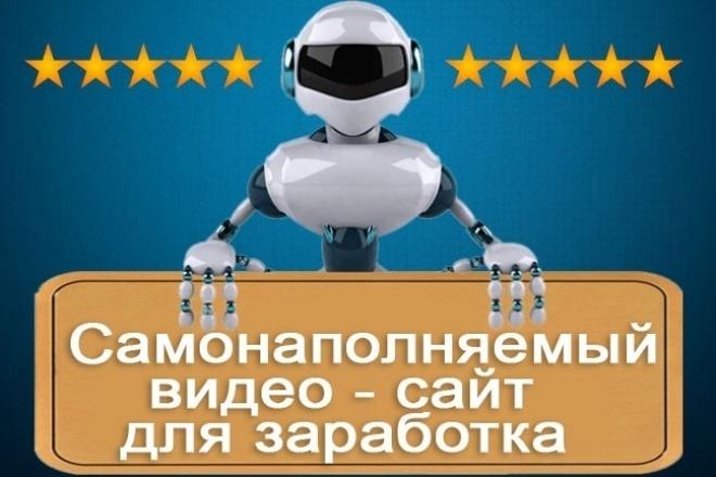 Продам самонаполняемый видео-сайт для заработка 1 - kwork.ru