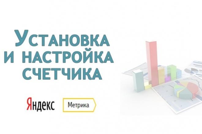 Установка и базовая настройка счетчика Яндекс Метрика 1 - kwork.ru
