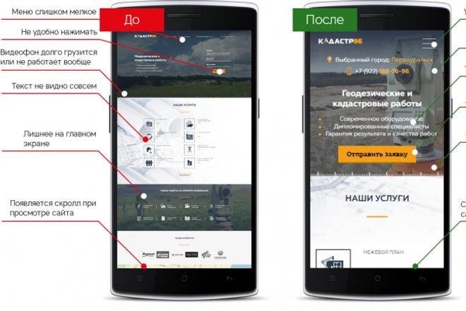 Адаптация сайта под мобильные телефоны и планшетыВерстка и фронтэнд<br>Адаптирую ваш сайт под телефоны и планшеты в соответствии с тестами от Google: http://www.google.com/webmasters/tools/mobile-friendly/ или здесь: http://www.responsinator.com/?url=http://axcredit.ru<br>