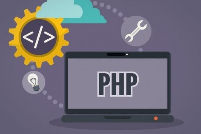 Доработка сайтов на PHPДоработка сайтов<br>Дорабатываю сайты на PHP, работаю с самописными и экзотическими движками, сравнительно быстро разбираюсь в чужом коде.В рамках этого кворка могу оказать консультации по вашему сайту.<br>