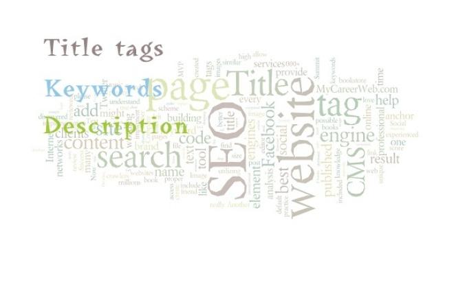 Заполнение полей keywords, descriptions, title для 50 текстов 1 - kwork.ru