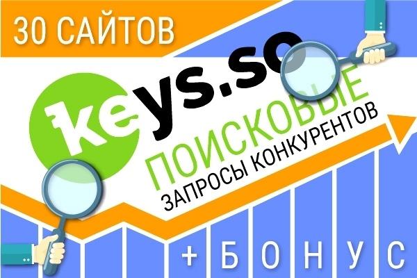 Поисковые запросы конкурентов выгрузка через Keys. soСемантическое ядро<br>Сделаю выгрузку всех запросов для сайта из выдачи Яндекса через сервис Keys. so Отличная видимость поисковых запросов и оценка трафика конкурентов. Быстрая возможность собрать или дополнить ваше семантическое ядро (СЯ). Максимальные отчеты по каждому сайту. Отчет по каждому сайту включает: • Запросы сайта (ключи и их частотность) • Страницы сайта • Конкуренты в выдаче • Объявления в Я. Директе сайта (при наличии) • Запросы сайт в Я. Директе (при наличии) • Конкуренты в Я. Директе (при наличии) Дополнительный бонус: Сделаю подборку конкурентов из топа по вашей тематики на основе параметров – похожести и тематичности. Сделаю групповой отчет по сайтам (дополнительно укажите какие). Это быстро поможет определить количество конкурентов по запросу и частотность. Покажу все домены одного владельца (при наличии). Интересно же увидеть, какие проекты есть еще. Пример отчёта можете скачать ниже:<br>