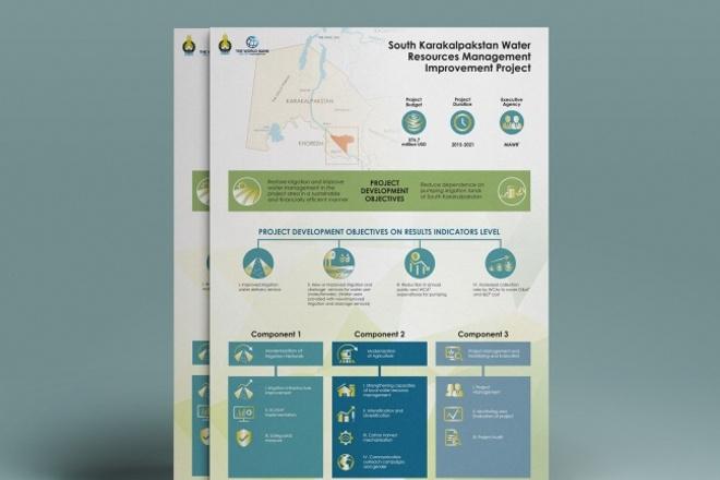 Инфографика с нуля 1 - kwork.ru