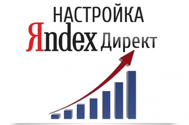 настройка контекстной рекламы Яндекс-Директ от А до Я 1 - kwork.ru