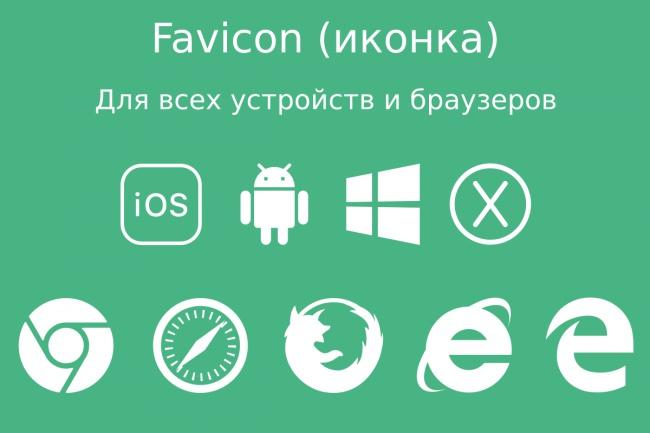 Favicon для всех устройств и браузеров 1 - kwork.ru