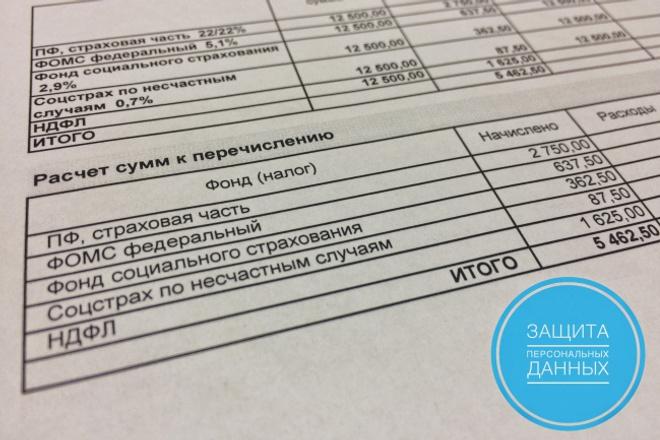 Анонимный Расчет заработной платы 1 - kwork.ru