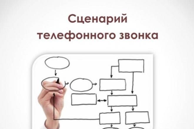 Напишу скрипт холодных звонков 1 - kwork.ru