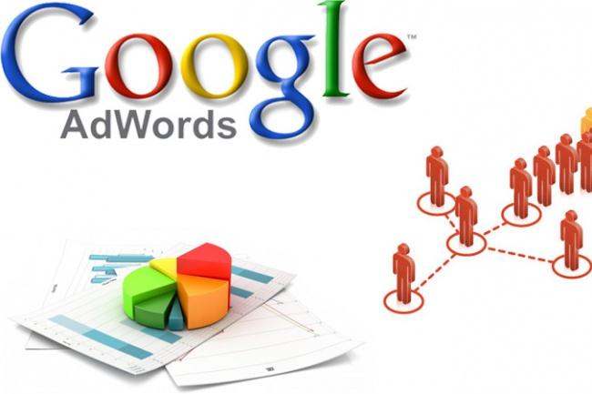 Настрою рекламную кампанию в Google AdWordsКонтекстная реклама<br>Настройка поисковой рекламы в Google AdWords. Загрузка ключевых фраз в точном и широком типах соответствия, сбор минус-слов Расширенные текстовые объявления: два поля Заголовок (до 30 символов в каждом); одно длинное поле Описание (до 80 символов) Использование расширений: адреса (при наличии бизнес страницы), дополнительные ссылки, номера телефонов, уточнения, структурированные описания utm метки для ссылок<br>