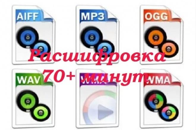 Транскрибация расшифровка видео и аудио файлов 1 - kwork.ru