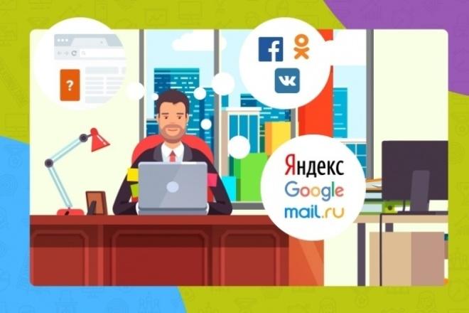 Список из 150 самых популярных рекламных площадок в интернете 1 - kwork.ru