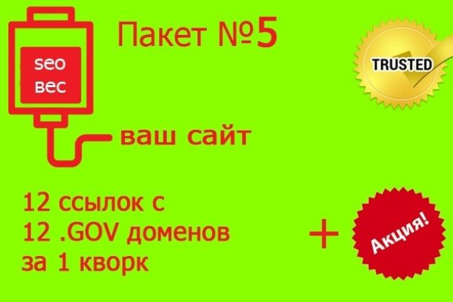 12 ссылок с трастовых государственных сайтов 1 - kwork.ru