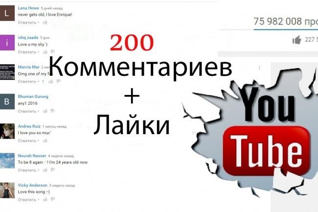 Продвижение видео на youtube цены