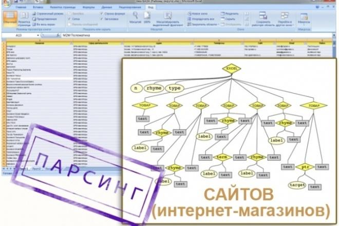 Парсинг сайтов, интернет-магазинов 1 - kwork.ru