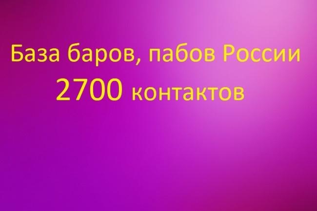 База баров России, собранных вручную 1 - kwork.ru