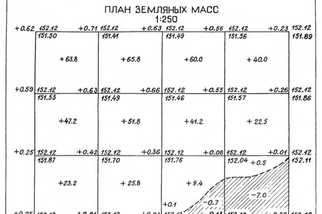 План земляных масс 1 - kwork.ru