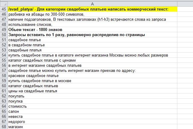SEO техническое задание на копирайтМенеджмент проектов<br>Добрый день! Меня зовут Дмитрий! Предлагаю SEO техническое задание на копирайт ( статьи ). Для роста трафика лучше сразу писать статьи заточенные под ключевые фразы, если не делать этого то Yandex просто не понимает по каким фразам выводит вашу статьи, в итоге выходит, что на сайте много статей, а трафика нет. Тз на копирайт ( текст ): - подбор запросов, - написание мета тегов, - какой объем текста - количество вхождений Примеры ТЗ на копирайт в приложении<br>