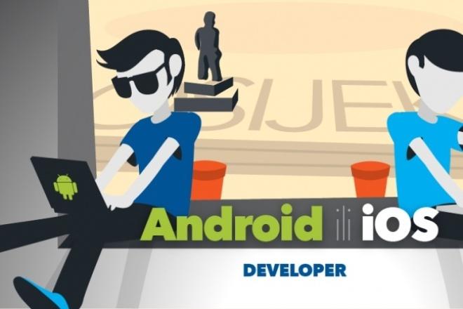 Разработка мобильного приложенияМобильные приложения<br>Быстро и качественно напишу мобильное кроссплатформенное приложение/игру. Работаю только с 2Д, могу вставить рекламу при необходимости.<br>