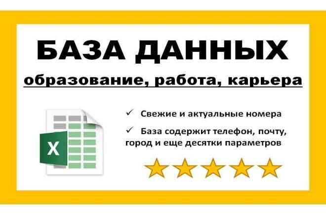 Базы данных образование, работа, карьера 1 - kwork.ru