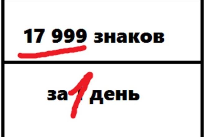 Набор текста с сканов и рукописей 1 - kwork.ru