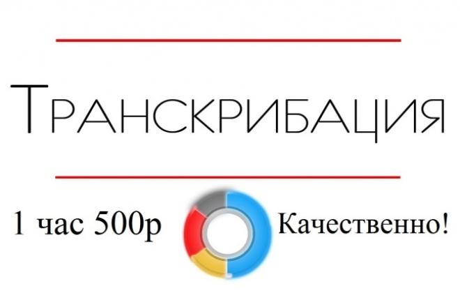 ТРАНСКРИБАЦИЯ, перевод из АУДИО-ВИДЕО в текст 1 - kwork.ru