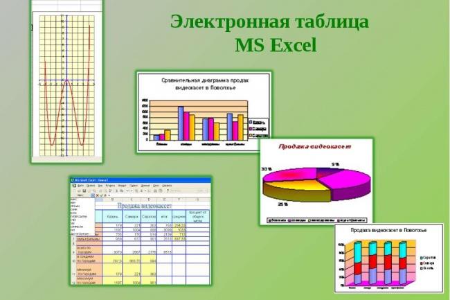Выполню рутинную работу в Excel 1 - kwork.ru