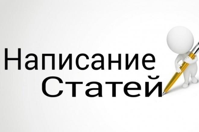Уникальные статьи 1 - kwork.ru