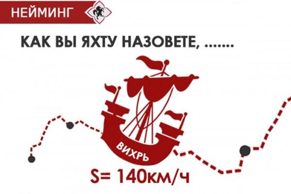 Нейминг. 10+ названий 1 - kwork.ru