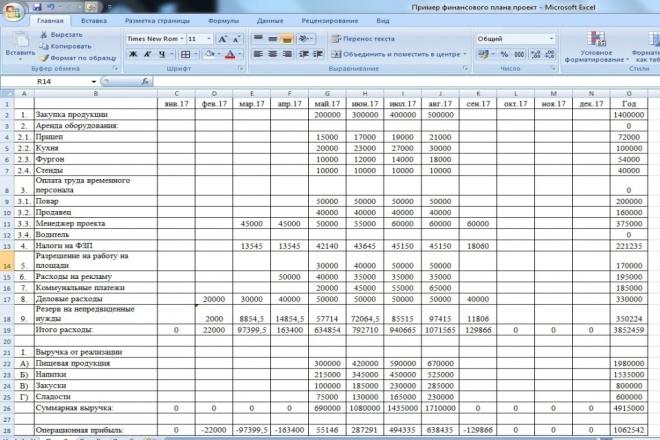 Рассчитаю финансовую часть бизнес-плана, сделаю финансовый анализ 1 - kwork.ru