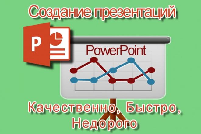 Создам презентациюПрезентации и инфографика<br>Создам презентацию. 1 кворк = 15 слайдов Презентация с уникальным дизайном, правильно отформатированным текстом, переходами, и анимациями для объектов. Переведу презентацию в видео с наложением аудио или без. Подберу подходящие изображение высокого расширения. Отредактирую готовые изображение в PhotoShop или создам подходящее изображение. Создам презентацию со сложной анимированной или гипертекстовой структурой (пример анимированного слайда во вложении). Сохранение презентации в любом формате: ppt, pptx, odp, pdf и т.д.<br>