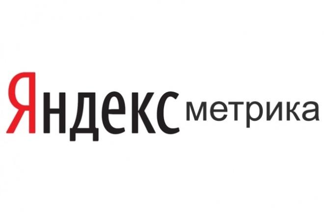 Настрою цели в Яндекс Метрике 1 - kwork.ru