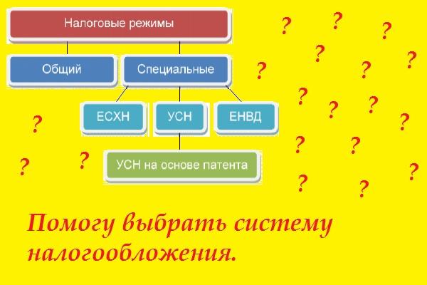 Помогу выбрать систему налогообложения 1 - kwork.ru