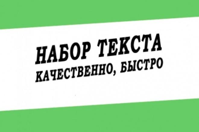 Транскрибация текста из любого источника 1 - kwork.ru