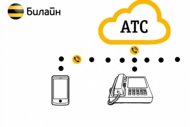 Помогу в настройке виртуальной АТС БилайнАдминистрирование и настройка<br>Помогу в настройке Облачной АТС Билайн. Создам аккаунт для sip телефонии. АТС позволяет собирать статистику звонков, записывать разговоры сотрудников.<br>