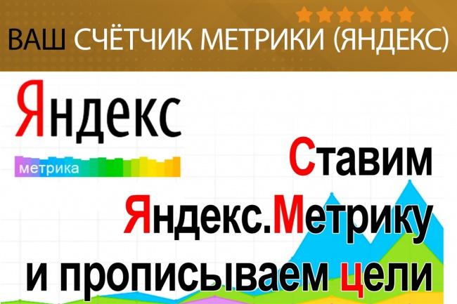 Настрою цели и установлю счетчик Яндекс метрику 1 - kwork.ru