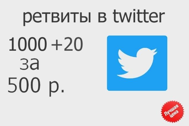 Накручу 1000 + бонус 20 ретвитов в twitterПродвижение в социальных сетях<br>Доброго времен суток. Спасибо что просмотрели kwork! Раскрученный аккаунт в твиттере дает много преимуществ. Это не только популярность и большое количество подписчиков, но еще и очень выгодно. Самое сложное в самостоятельной раскрутке – это ретвиты на свои записи. Как быстро, а главное, эффективно все реализовать? Решение есть – накрутить ретвиты. Гарантирую накрутить на вашу запись 1020 (БОНУС) ретвитов на twitter, репосты останутся навсегда. Удачи!<br>