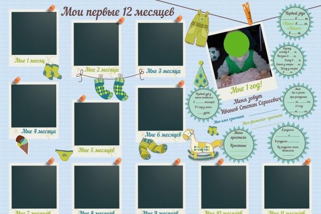 Сделаю плакат на первый день рожденья 1 - kwork.ru