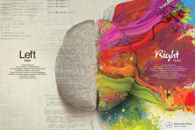 Написание статей о явлениях культуры, о научных достижениях. 5000 знаков 1 - kwork.ru