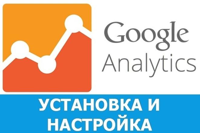 Установлю и настрою счетчики статистики Метрику, Гугл-Аналитик, LiveIn 1 - kwork.ru