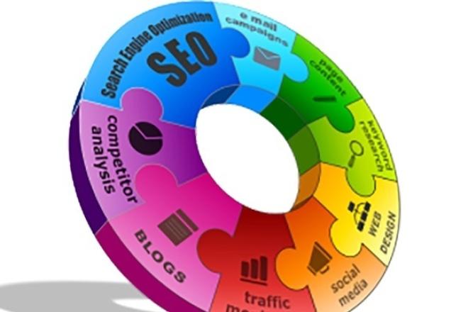 Seo консультацияАудиты и консультации<br>Что вы получите Консультация по поисковой оптимизации сайта. Возможно во время консультации получить аудит сайта (устный). Подскажу с чего начать, как продвигать, что нужно делать что бы попасть в ТОП<br>