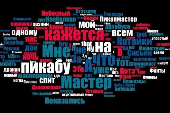Соберу семантику для контекстной рекламыСемантическое ядро<br>Вычленю семантику для организации рекламной кампании в Яндекс. Директ и Google. AdWords. Высокочастотники. Низкочастотники.<br>