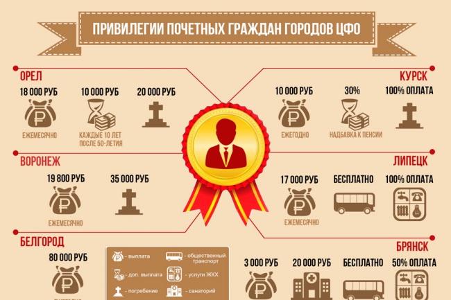 Сделаю презентацию, инфографику 1 - kwork.ru