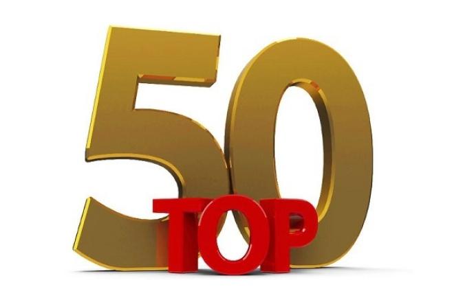 50 коротких комментариев на вашем сайтеНаполнение контентом<br>Предлагаю короткие комментарии (100 знаков) на вашем сайте или видео ютюб, профиле в соц сети. Видимость живого обсуждения темы статьи.<br>