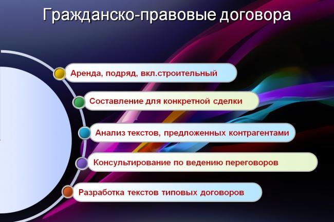 Гражданско-правовые договора аренда, подряд и др 1 - kwork.ru