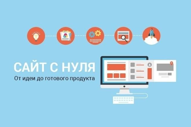 Сайт с 0 на движке WP и DLEСайт под ключ<br>Предлагаем разработку сайта с нуля до конечного готового продукта. Готовый для наполнение и продвижение в Происковые Системы. Сайты, которые мы можем для вас сделать: 1. Блоги 2. Порталы 3. Новостные сайты Предоставляем готовый сео оптимизированный сайт под Поисковые Системы. Вам остается лишь наполнить его контентом. Что в ходит в процессе нашей работы: 1) Уникальное, проверенное и не запачканное доменное имя. 2. Регистрация вас на лучшем хостинге. 3. Покупка и регистрация на ваше имя домен. 4. Установка движка. 5. Настройка сайта под поисковые системы. Бонус! Бесплатные советы по сайту. Наши готовые сайты: http://medikalplus.ru/ - сайт на движке WP http://lookvr.ru/ - сайт на движке WP http://science21.ru/ - сайт на движке DLE http://lookworlds.ru/ - сайт на движке DLE ! Эконом! ! Стандарт! Простой шаблон. ! Бизнес! При покупки этого пакета вам останется лишь наполнит сайт контентом. В итоге вы получите похожий сайт на http://lookvr.ru/ Сайты мы готовым по технологии Пузат. ру (Сертификат приложен к кворку)<br>