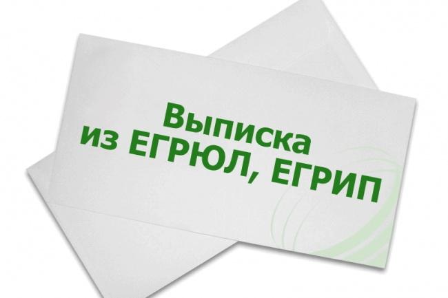 Предоставлю актуальную выписку из ЕГРЮЛ, ЕГРИП с ЭЦПБухгалтерия и налоги<br>Выписку отправляю через 10 минут после получения от Вас нужной информации, в виде документа формата PDF, подписанном квалифицированной электронной подписью. И такую выписку можно отправить в коммерческий банк, госучреждение, и с вас не попросят ее в бумажном виде. В соответствии c ФЗ № 63 Об Электронной подписи документ подписанный усиленной квалифицированной электронной подписью разнозначен бумажному документу, то есть, имеет такую же юридическую силу как и документ подписанный живой подписью и синей печатью.<br>