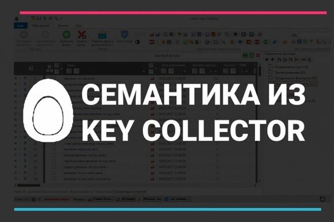 Соберу горячие ключевые слова, семантику для контекстной рекламы 1 - kwork.ru