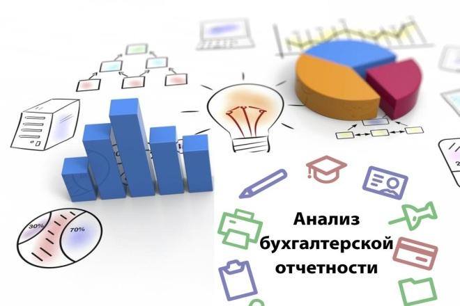 Анализ бухгалтерской отчетности Ф. 1,2 1 - kwork.ru