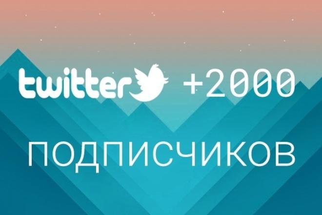 Подписчики в Твиттер. Добавлю 2000 читателей, в ваш аккаунт twitterПродвижение в социальных сетях<br>Хотите быстро прокачать ваш Twitter аккаунт? Тогда заказывайте этот кворк! На ваш аккаунт в Твиттер сразу же начнут подписываться новые участники этой великолепной и динамичной социальной сети. Вашими подписчиками в Твиттер станут 2000 новых людей! Я советую заказывать сразу 2 кворка, чтобы подписчиков было более 4000! Почему? 1. При заказе 2-х кворков я сделаю дополнительно +10% подписчиков. Итого их будет 4400 человек в вашем Twitter. 2. Психологический барьер для новых подписчиков - есть примерно 3000 подписок. Для людей это означает, что этот аккаунт интересен и на него точно стоит подписаться. Для кого? ? Хорошо для новых аккаунтов в Twitter ? Плавное увеличение числа подписчиков ? Только люди, никаких ботов ? Быстро (за 1-2 дня) ? Никаких санкций от социальной сети Твиттер ? Гарантия качества работы Что потребуется? От вас потребуется только имя аккаунта в Твиттер! Почему вам стоит заказать кворк у меня? Потому что вы получите то, что хотите: живой аккаунт с подписчиками. Я делаю свою работу быстро и качественно.<br>