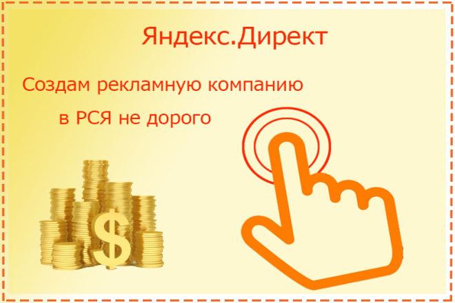 Настройка контекстной рекламы в Рекламной Сети Яндекс 1 - kwork.ru